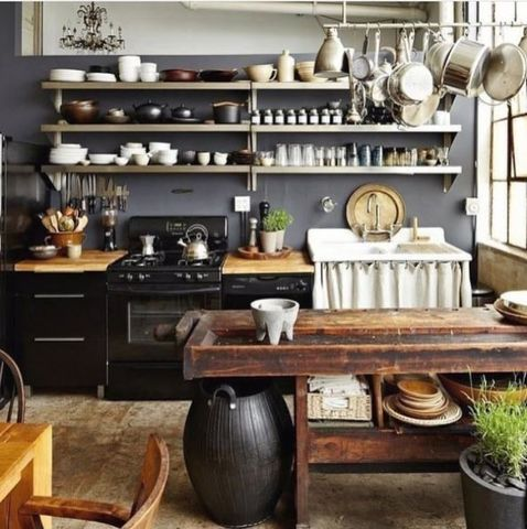 what your kitchen says about you