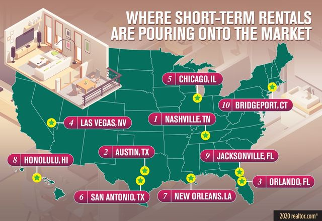 Infographic: metros with short term rentals on the rise