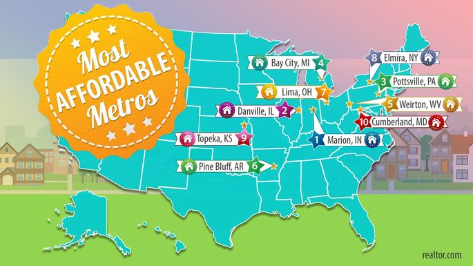 Most affordable metros