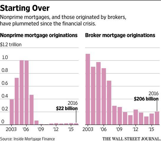insidemortgagefinance