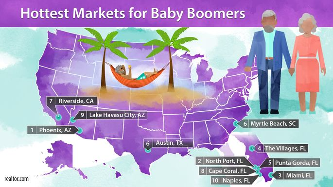 Hottest markets for baby boomers