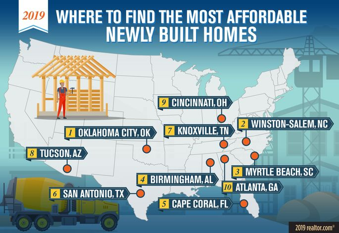 Most affordable new homes