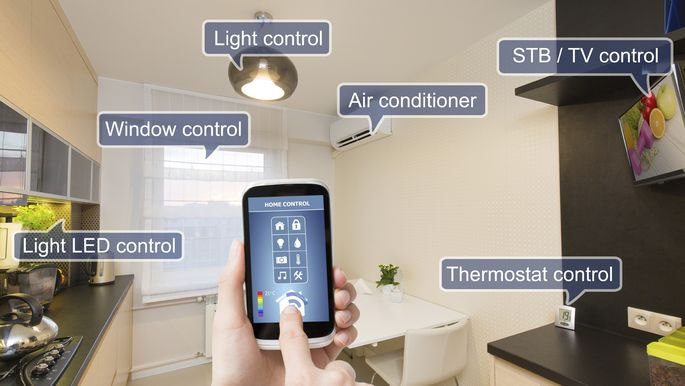 Remote home control system