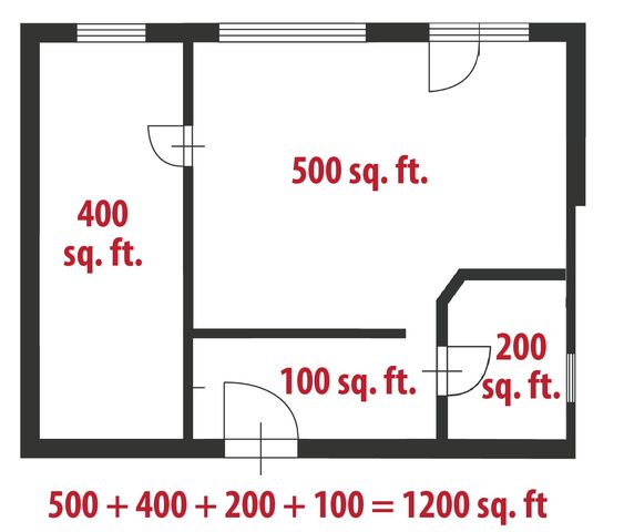 How To Measure For Flooring Square Footage Gurus Floor