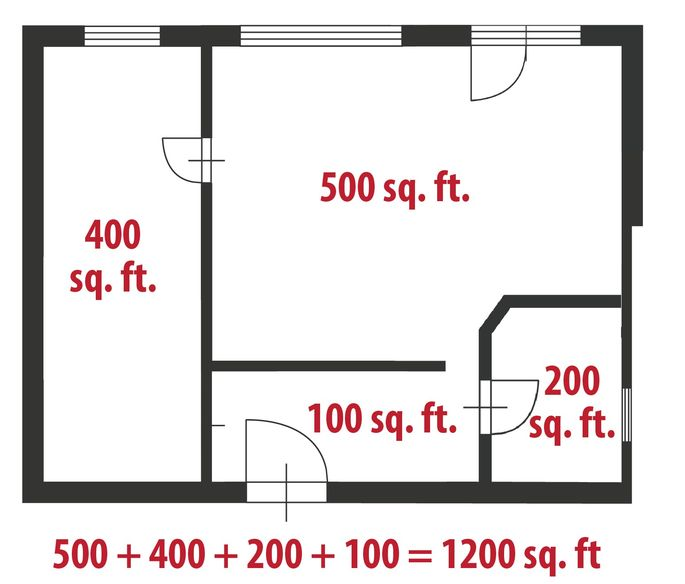 How to calculate square feet for a home for 100 sq ft living room