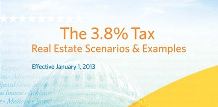 Money Management: How the New 3.8% Investment Income Tax Affects Your Real Estate Transactions
