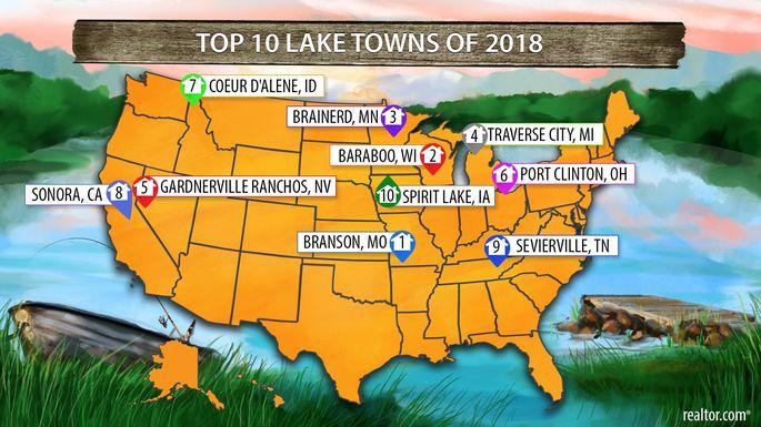 Top lake towns