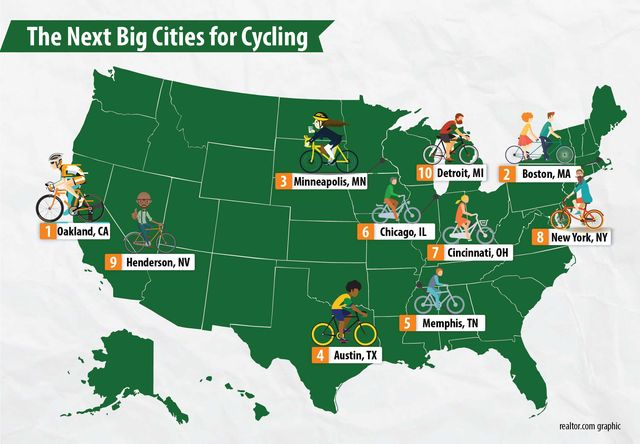 cities-for-bikers-2
