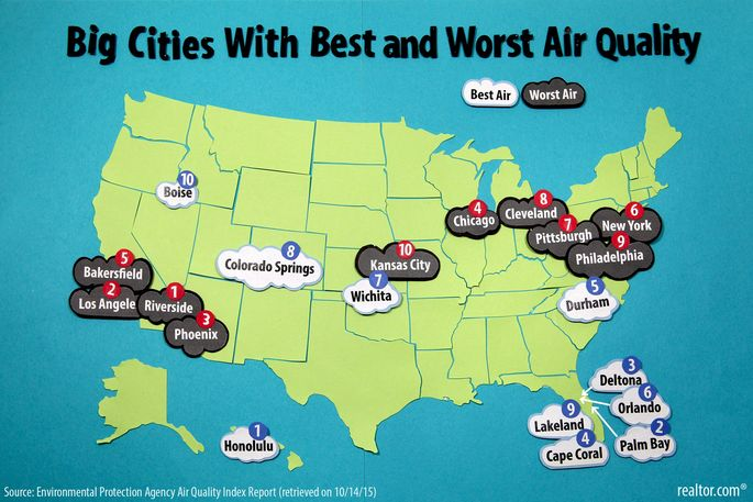 The 10 Us Cities With The Bestand Worstair Quality Realtorcom - Air-pollution-us-map