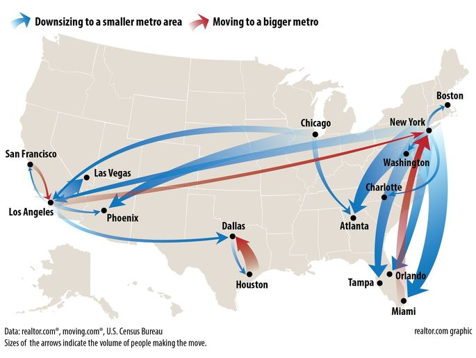 Where Americans are moving to and from