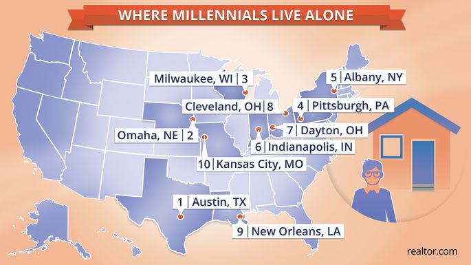 Where millennials live alone