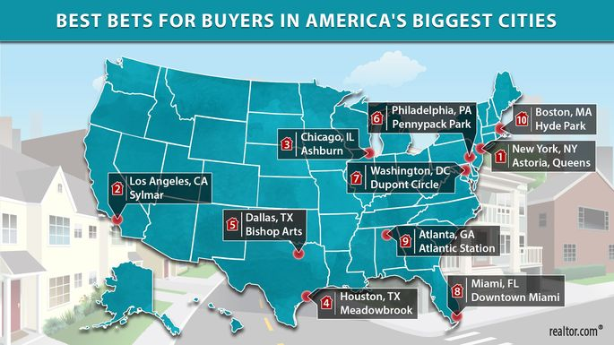 Best Bet For Buyers in America's Biggest Cities