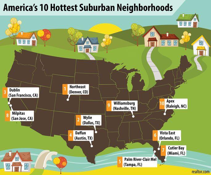 Tampa fl suburbs