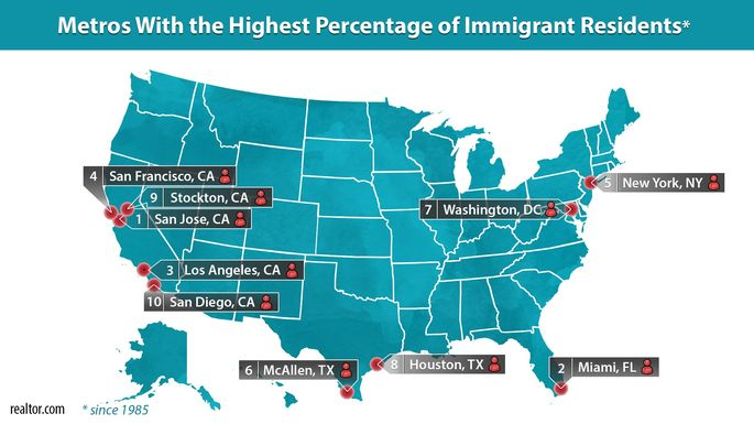 Areas with the highest percentage of immigrant residents