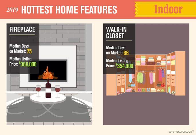 Indoor features