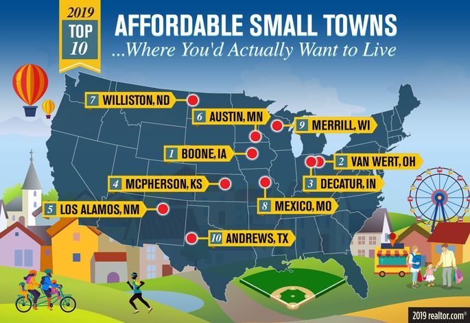 Top 10 Affordable Small Towns