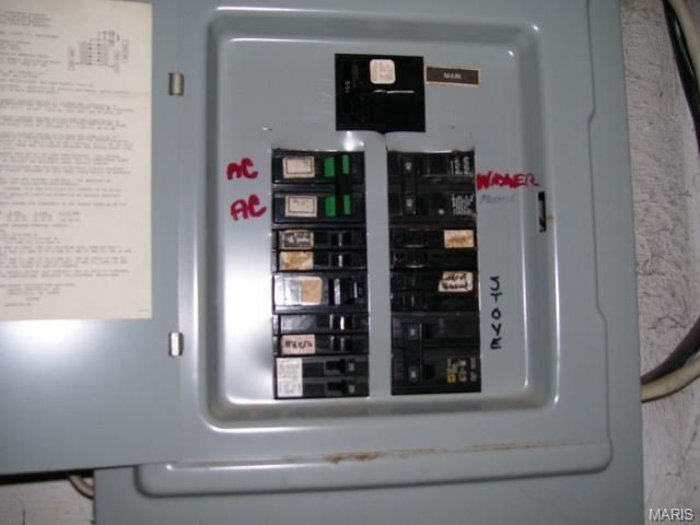 Is it good to know that the house has a circuit breaker panel?