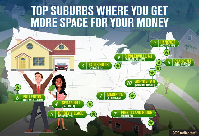Infographic: suburbs where you get the most space for your money