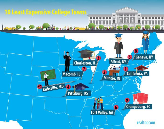 Map of 10 Least Expensive College Towns