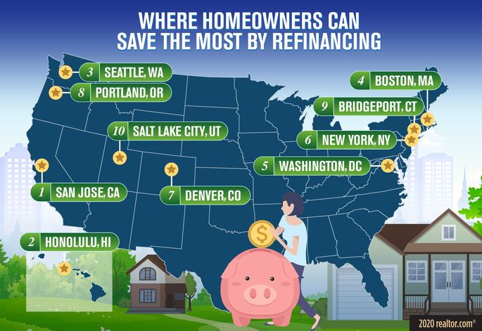 Where homeowners can save the most by refinancing