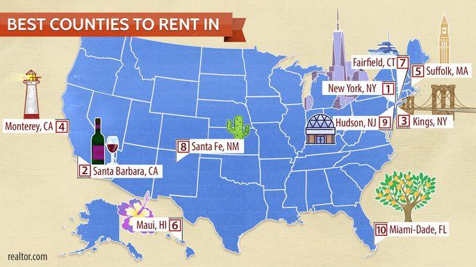 Best cities to rent in