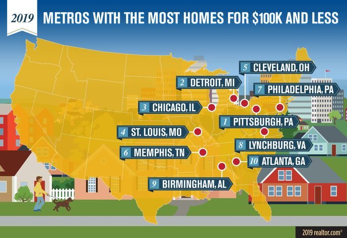 Metros with most homes for $100K and less