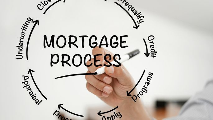 An Overview of the Mortgage Process