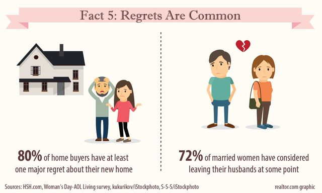 buying_home_vs_dating-05