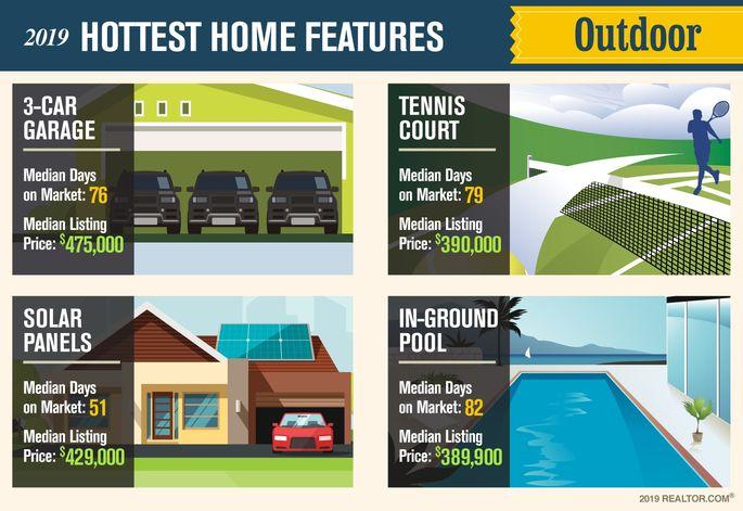 Outdoor features