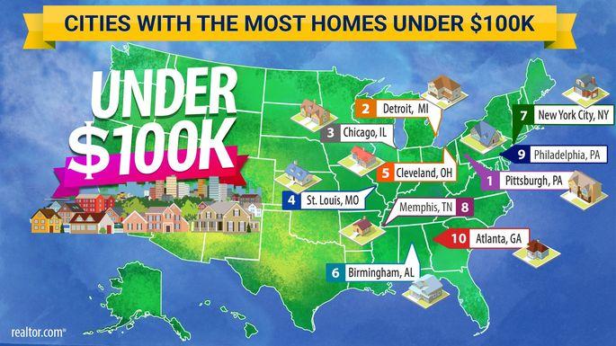 Homes under $100K