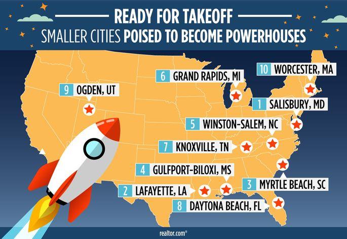 The Next Urban Powerhouses