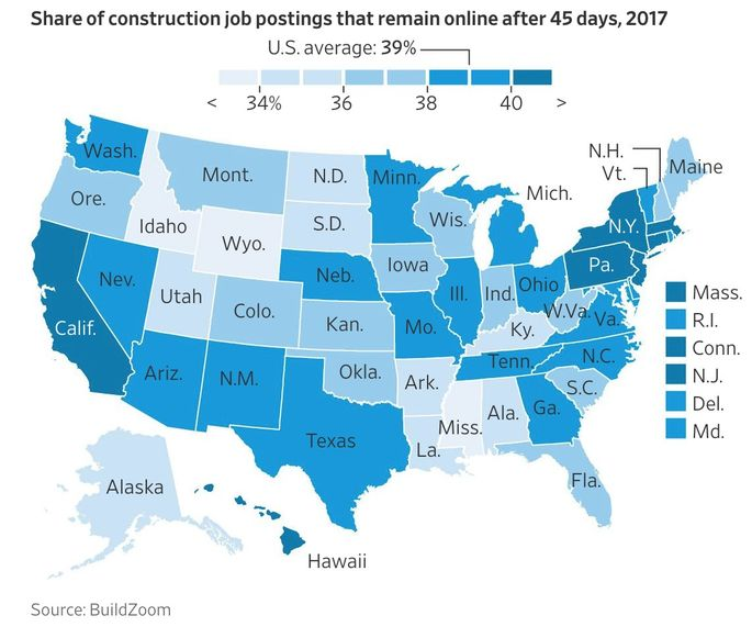 A look at construction postings in the U.S.