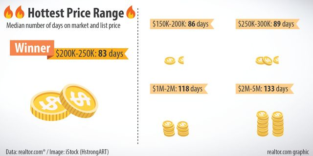 graphic_price