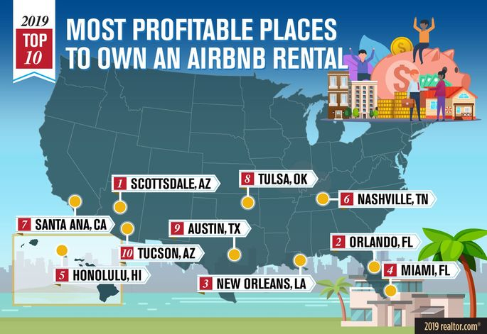 Airbnb Windfall: The Most Profitable Cities to Own Short