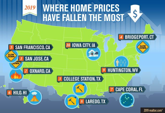 Where home prices have fallen the most