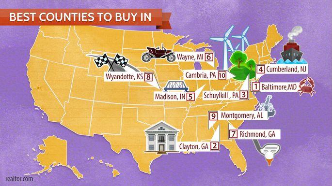 Best cities to buy in
