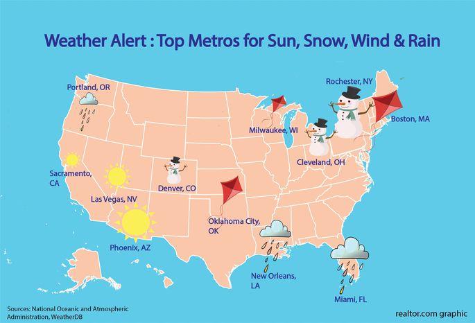 Weather Alert Rainiest Windiest Sunniest and Snowiest Cities