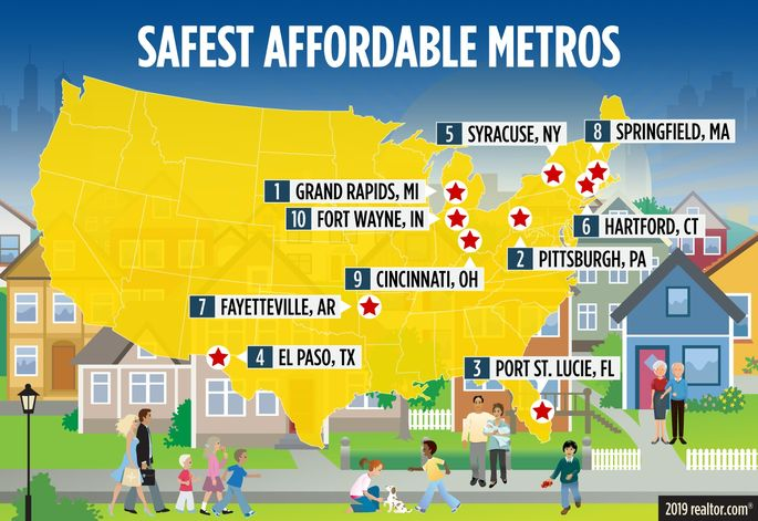 Safest affordable metros