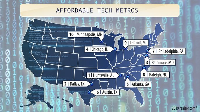 Top Affordable Tech Metros