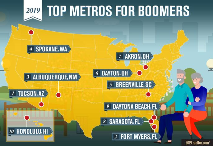 Top Metros For Boomers