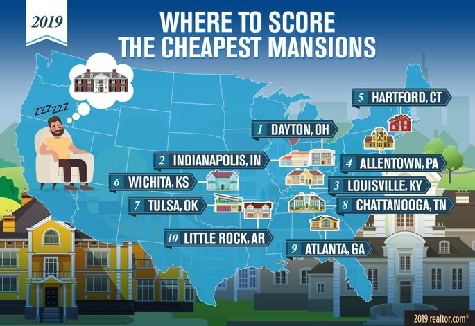 Where to score the cheapest mansions