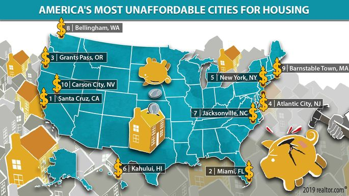 Most unaffordable cities