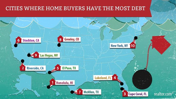 Cities where home buyers have the most debt
