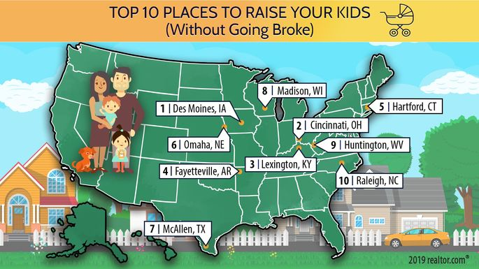 Best places to raise your kids, affordably