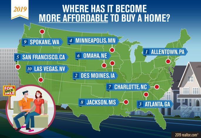 More affordable metros