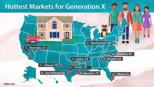 Hottest markets for Generation X