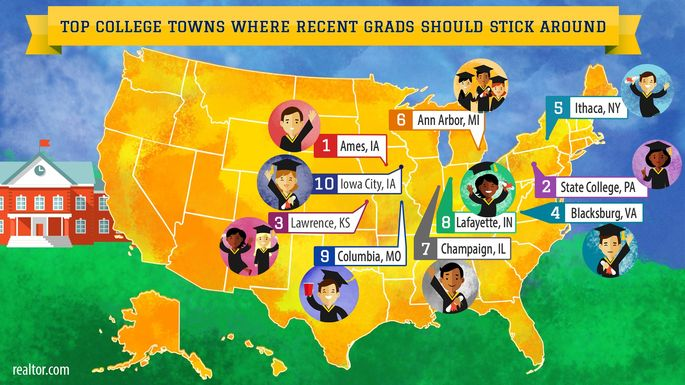 College towns where grads should stick around