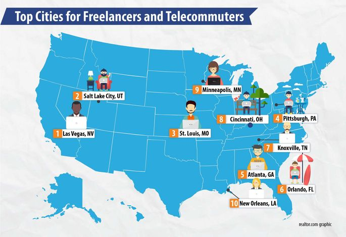 top-cities-for-freelancers-2
