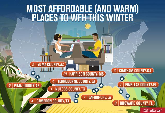 Infographic: Warm-weather escapes