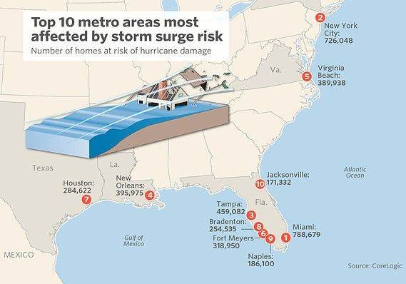 A look at the top 10 metros most at risk this hurricane season